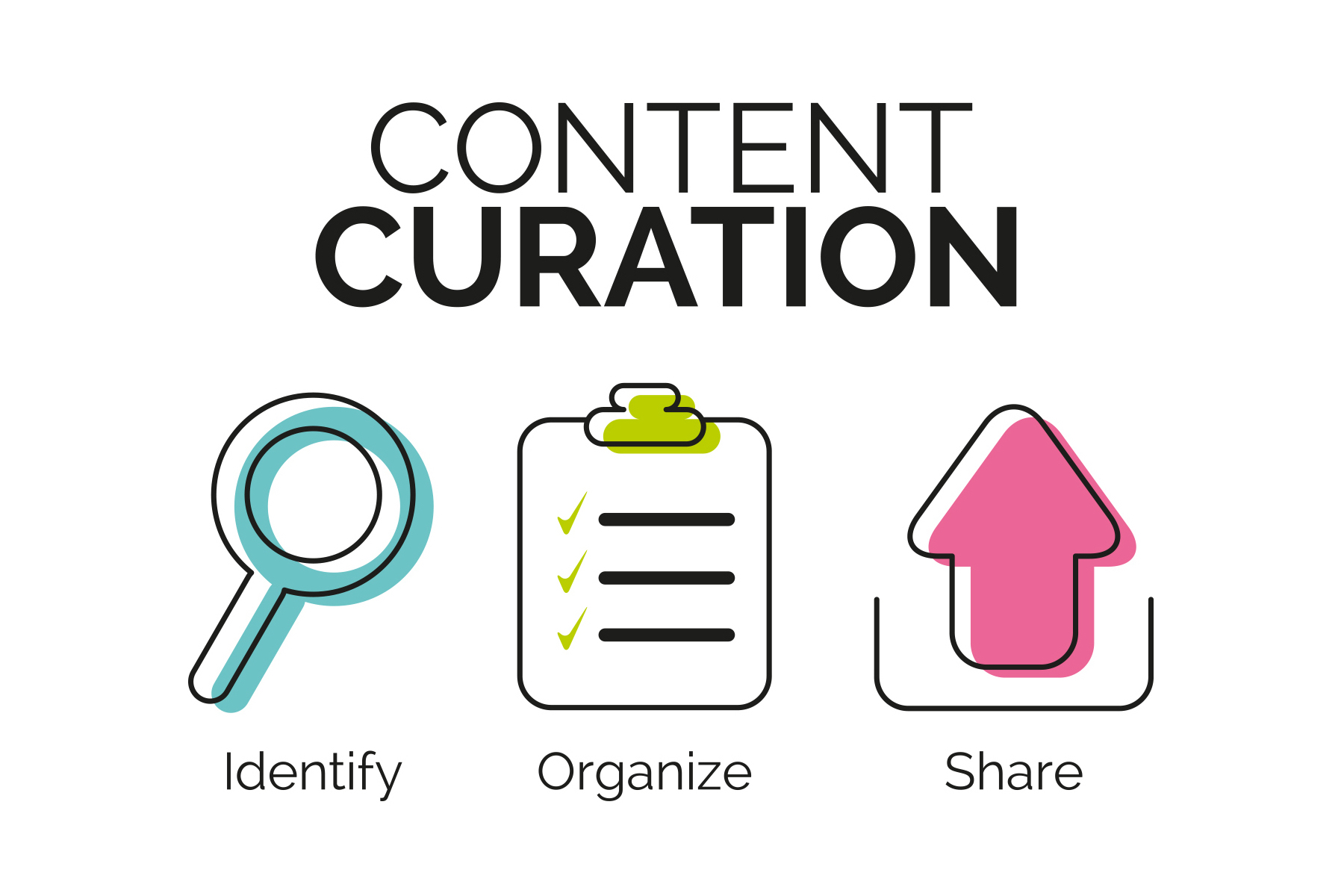 Content Curation: Tools & Tips that Every Content Curator Should Know