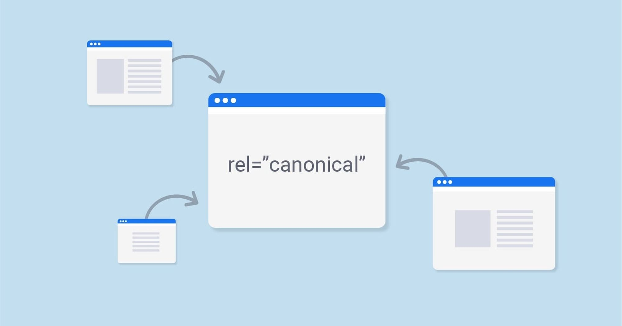 What Is a Canonical URL and How Is It Used in a SEO Strategy?